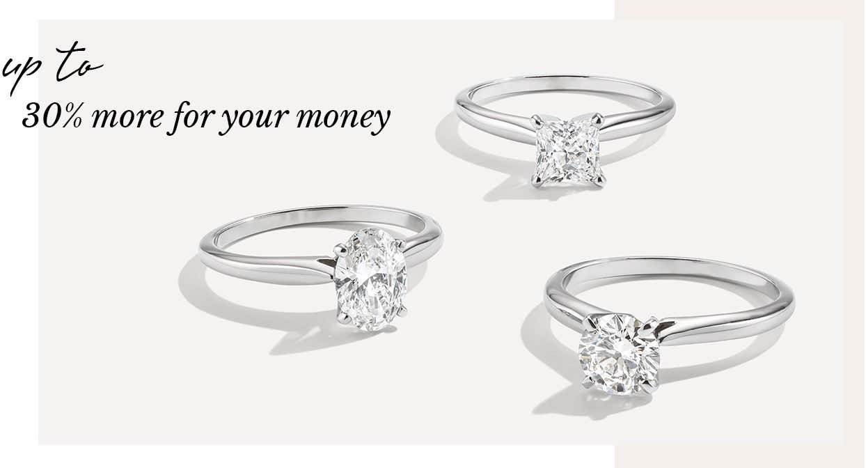 Lab-Created Diamond Rings